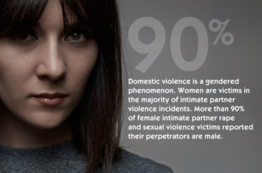 domestic violence banner